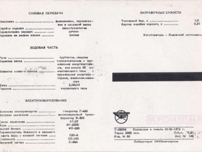 Мопед «Автоматик» ЛМЗ-2.154 (1974)