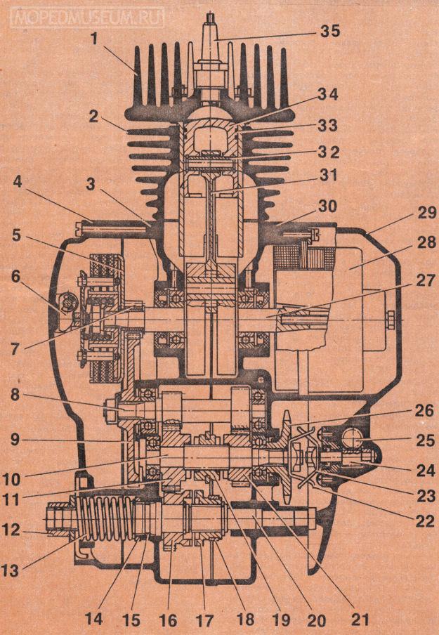 Моторы для Риги и Карпат