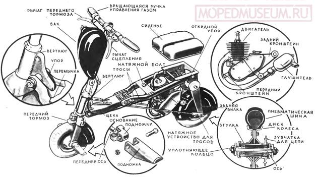 Карманный мотороллер