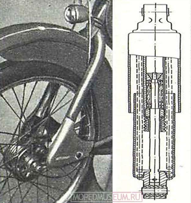 Симсон модели 1962 года