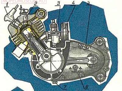 Двигатель Š-50 (1962-1965)