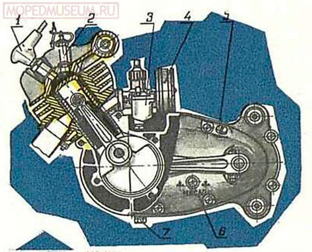 Мопедный двигатель Ш-50