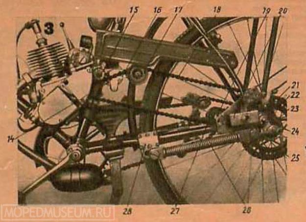 Пружинные подвески для мотовелосипеда