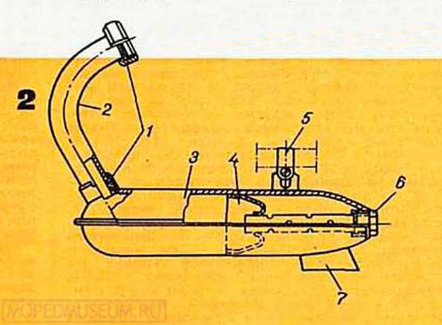 Рига-7 и двигатель Д-6