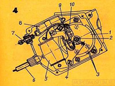 Двигатель Д-6 (Д-6У) (1971-1983)