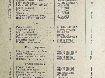 Мотовелосипед МВ-042М. Краткая инструкция