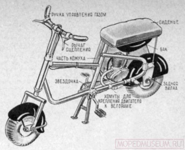 Велороллер Чиж