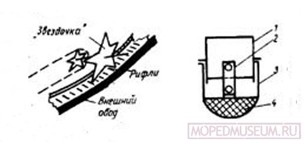 Одноколесный экипаж