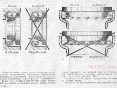 Мотовелосипед «Гауя». Краткая инструкция по уходу и эксплуатации