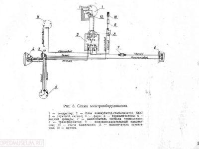 Мини-мокик РМЗ-2.130. Руководство по эксплуатации