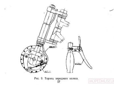 Легкий мопед модель МВ-18. Устройство, эксплуатация, уход