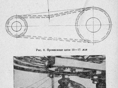 Мопед модели МП-048 «Верховина-3» Инструкция по уходу