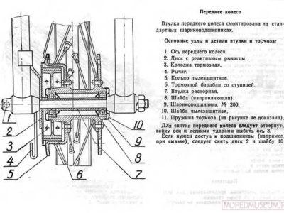 Легкий мопед «Рига-5». Краткая инструкция по уходу и эксплуатации