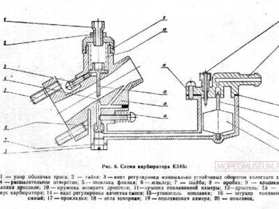 Двигатель Д-8. Руководство по эксплуатации