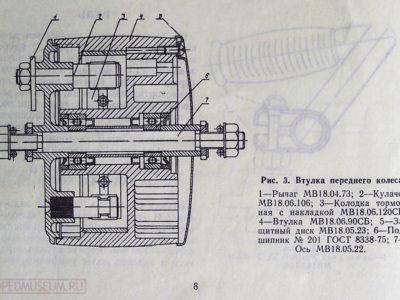 Легкий мопед «ЗИФ-77». Устройство, эксплуатация, уход