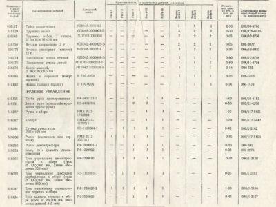 Запасные части к мопедам «Рига» 1-3-4-12-16, «Верховина» 4-5-6