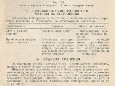 Мотовелосипед ММВЗ-1.101 «Кроха». Руководство по эксплуатации
