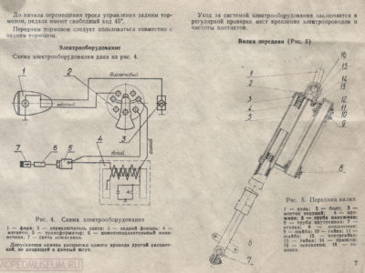 Мопед РМЗ-1.413 и его модификации. Руководство по эксплуатации