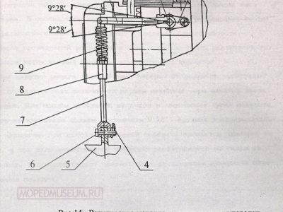 Мини-мокик «Птаха». Инструкция по эксплуатации