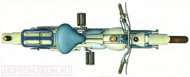 Мотор и педали